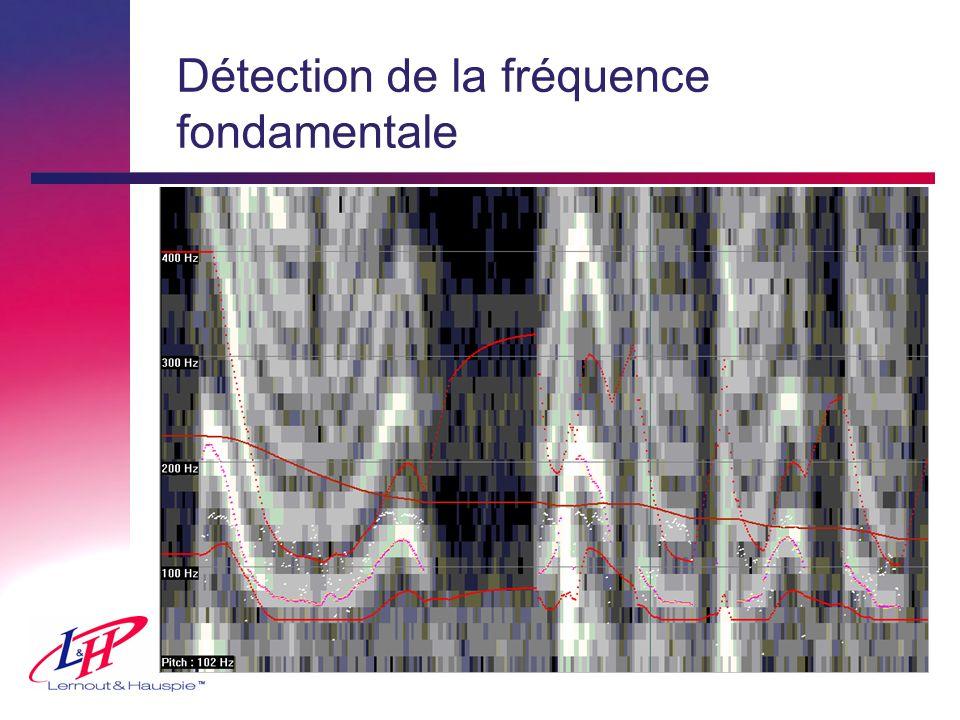 Détection de la fréquence fondamentale