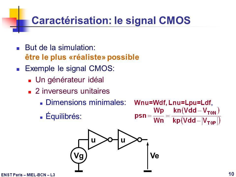 ENST Paris – MIEL-BCN – L3 10 Caractérisation: le signal CMOS But de la simulation: être le plus «réaliste» possible Exemple le signal CMOS: Un généra