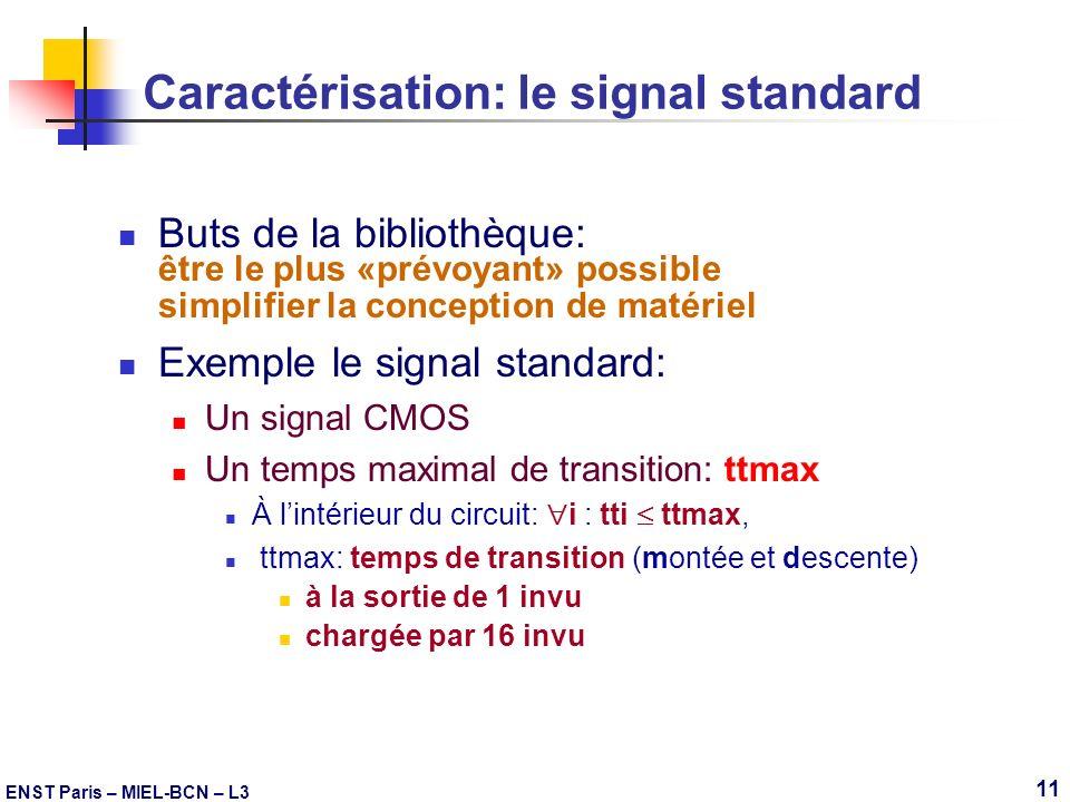 ENST Paris – MIEL-BCN – L3 11 Caractérisation: le signal standard Buts de la bibliothèque: être le plus «prévoyant» possible simplifier la conception