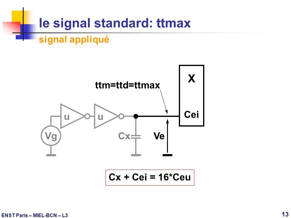 ENST Paris – MIEL-BCN – L3 13 Cx ttm=ttd=ttmax Ve le signal standard: ttmax signal appliqué uu Vg X Cei Cx + Cei = 16*Ceu