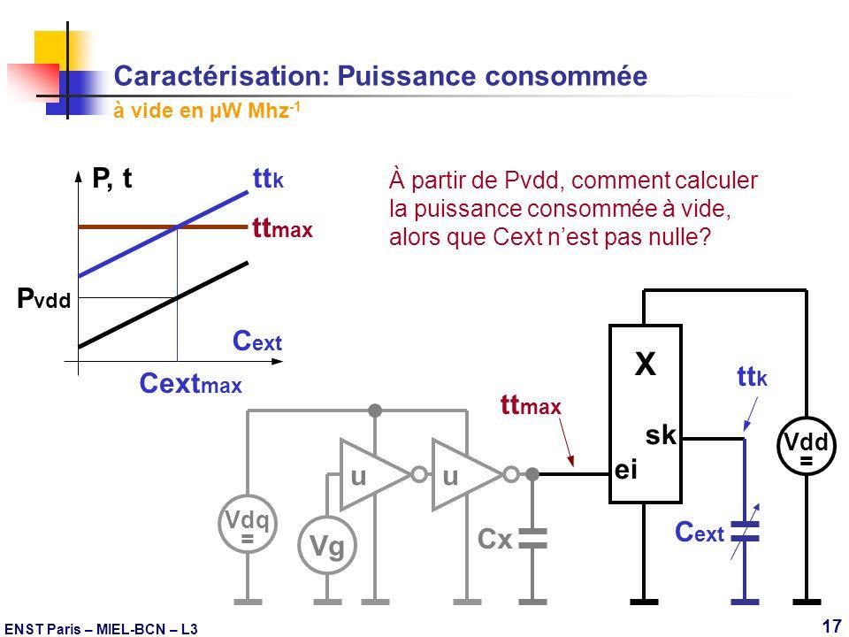ENST Paris – MIEL-BCN – L3 17 Vdq = Vdd = Caractérisation: Puissance consommée à vide en µW Mhz -1 tt max tt k Cext max P, t C ext P vdd tt max X sk e