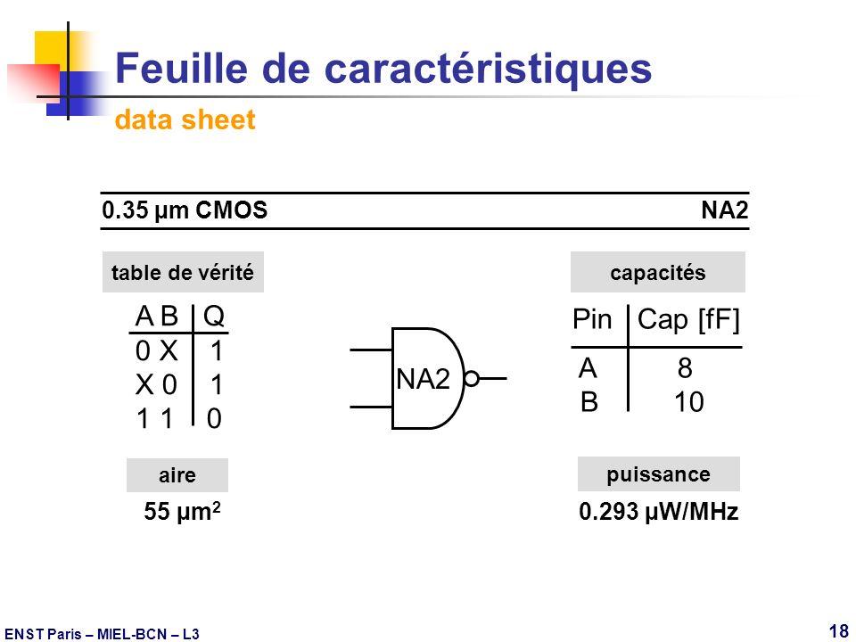 ENST Paris – MIEL-BCN – L3 18 Feuille de caractéristiques data sheet PinCap [fF] A8 B10 table de vérité A B Q 0 X 1 X 0 1 1 1 0 capacités aire puissan
