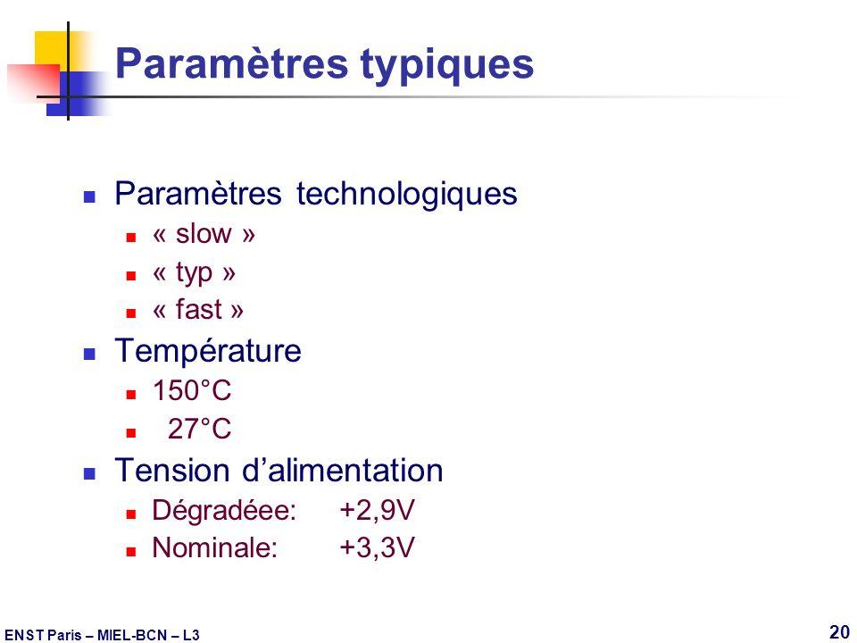ENST Paris – MIEL-BCN – L3 20 Paramètres typiques Paramètres technologiques « slow » « typ » « fast » Température 150°C 27°C Tension dalimentation Dég