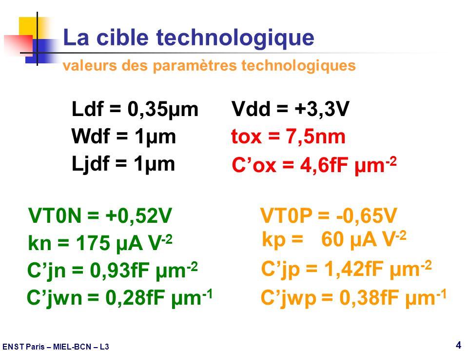 ENST Paris – MIEL-BCN – L3 4 La cible technologique valeurs des paramètres technologiques Ldf = 0,35µm Wdf = 1µm Ljdf = 1µm kn = 175 µA V -2 kp = 60 µ