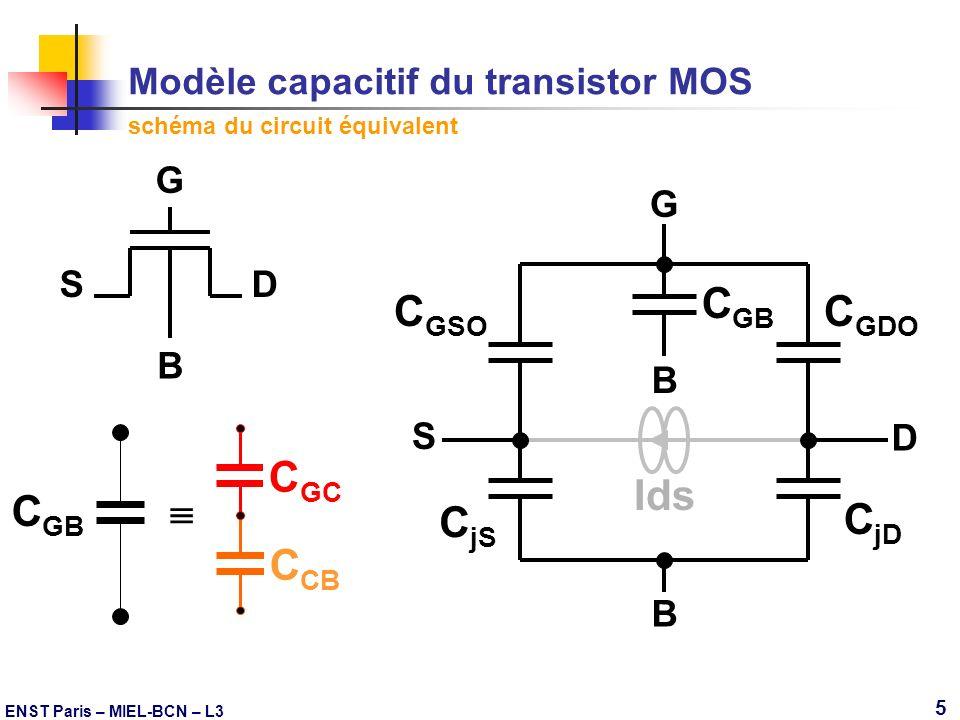 ENST Paris – MIEL-BCN – L3 5 Modèle capacitif du transistor MOS schéma du circuit équivalent G DS B C GSO C GDO C jS C jD Ids C GC C CB C GB C GB B D