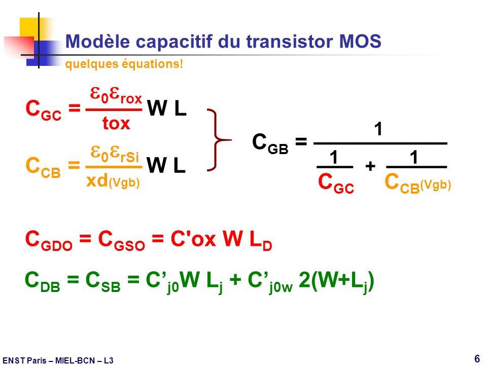 ENST Paris – MIEL-BCN – L3 6 Modèle capacitif du transistor MOS quelques équations! C GC = W L 0 rox tox C CB = W L 0 rSi xd (Vgb) C GB = –––––––––––