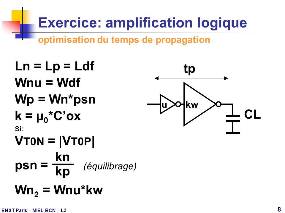 ENST Paris – MIEL-BCN – L3 9 Exercice: amplification logique problématique u kw CL tp al = tp INVu + tp INV2 tp tp INVu = tpu + dtpu*Ce INV2 tp INV2 = tp0 INV2 + dtp INV2 *CL tp0 INV2 .