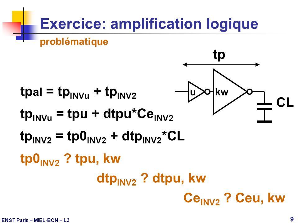 ENST Paris – MIEL-BCN – L3 9 Exercice: amplification logique problématique u kw CL tp al = tp INVu + tp INV2 tp tp INVu = tpu + dtpu*Ce INV2 tp INV2 =