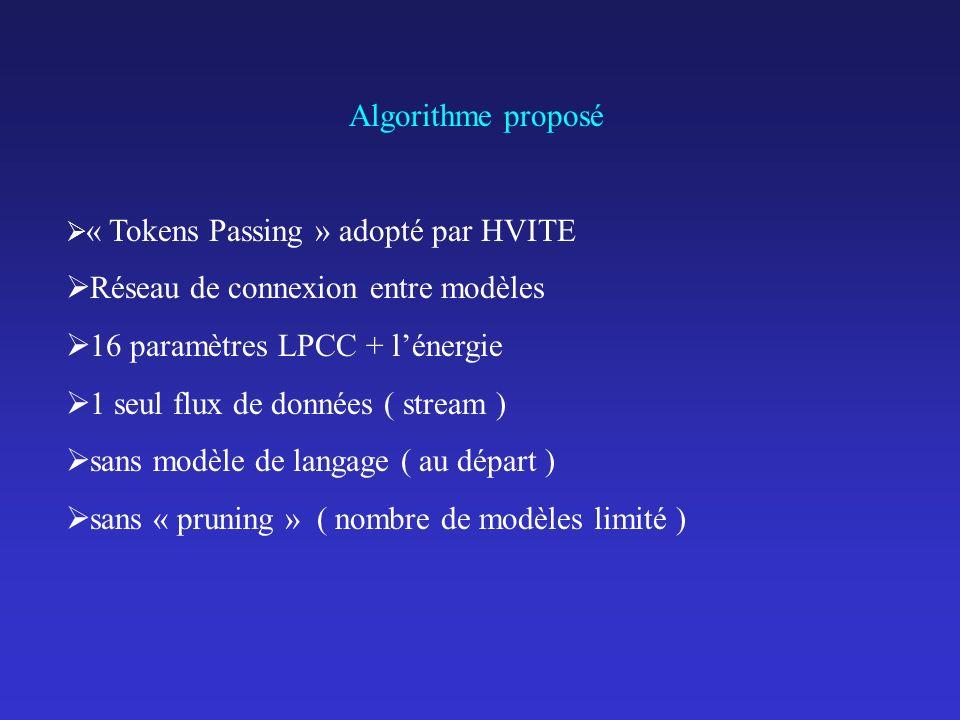 Algorithme proposé « Tokens Passing » adopté par HVITE Réseau de connexion entre modèles 16 paramètres LPCC + lénergie 1 seul flux de données ( stream
