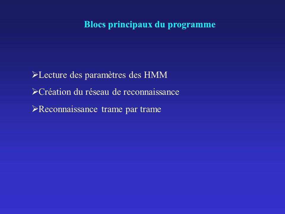 Blocs principaux du programme Lecture des paramètres des HMM Création du réseau de reconnaissance Reconnaissance trame par trame