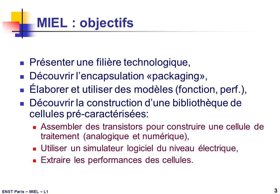 ENST Paris – MIEL – L1 14 Technologie : état de lart (2) Grandeurunitévaleur Longueur de grilleµm0,11 Largeur de jonctionµm 0,18 Épaisseur de lisolant de grillenm3 Largeur du contactµm 0,15 Largeur du polysiliciumµm0,11 Largeur des viasµm 0,22 à 0,50 Largeur des métauxµm0,18 à 0,9