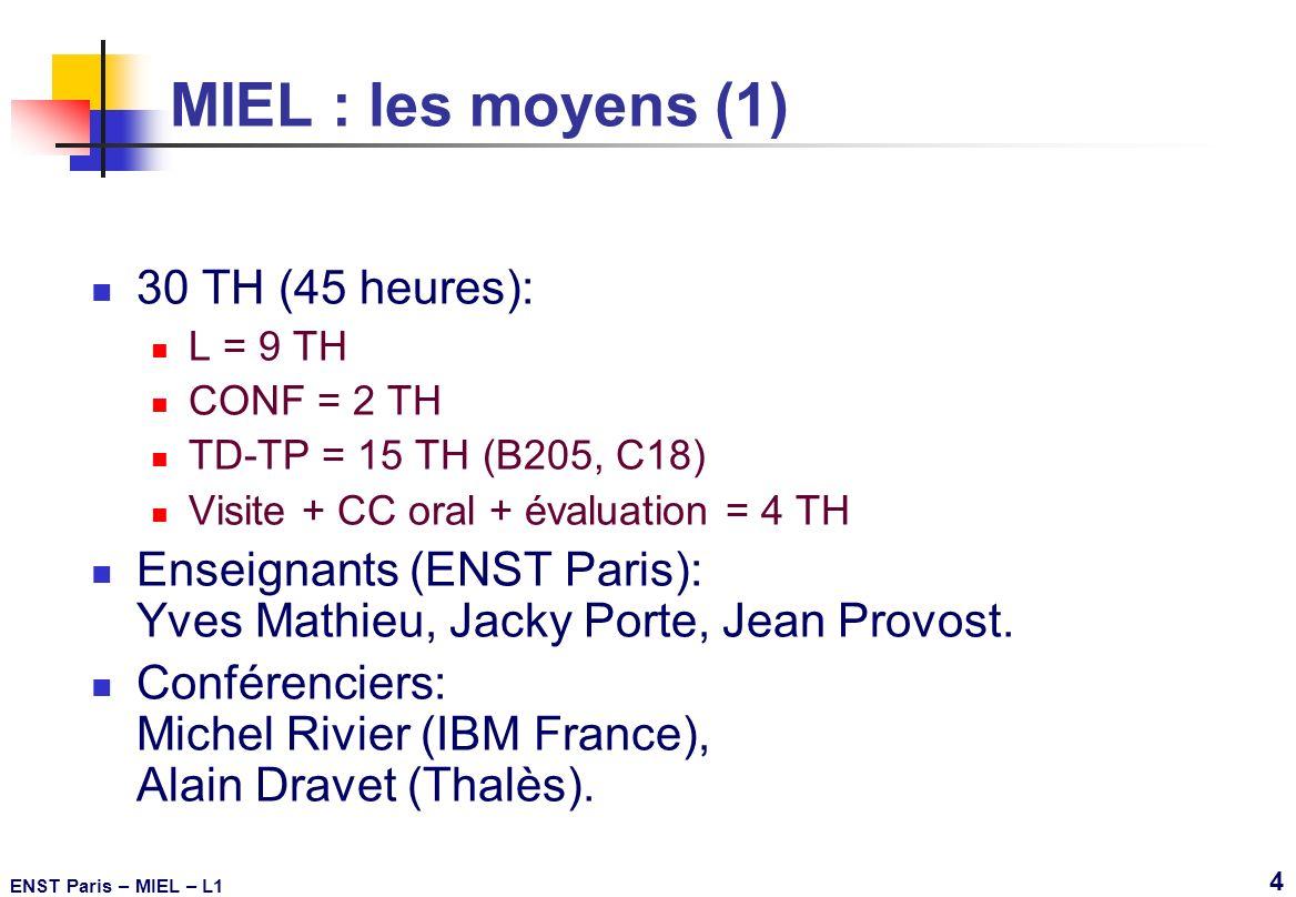 ENST Paris – MIEL – L1 5 MIEL : les moyens (2) Outils logiciels 1 poste unix par étudiant (B205, C18) Océane : ENST Paris – Jacky Porte (libre et ouvert) Spice3f5 : université de Berkeley (libre et ouvert) Eldo : PTT-CNET Anacad Mentor Graphics (propriétaire) Site intranet : http://www.comelec.enst.fr/enseignement/briques/miel/