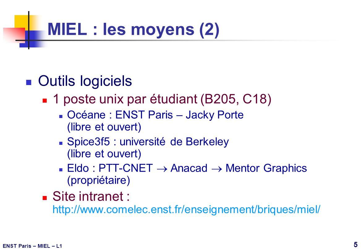 ENST Paris – MIEL – L1 6 MIEL : organisation 3 modules Environnement Technologique CMOS (ETC) 3L + 2 C + 3TP + 1 Visite de fonderie.