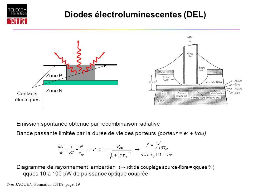 Yves JAOUEN, Formation TNTA, page 19 Diodes électroluminescentes (DEL) Zone P Zone N Emission spontanée obtenue par recombinaison radiative Bande pass