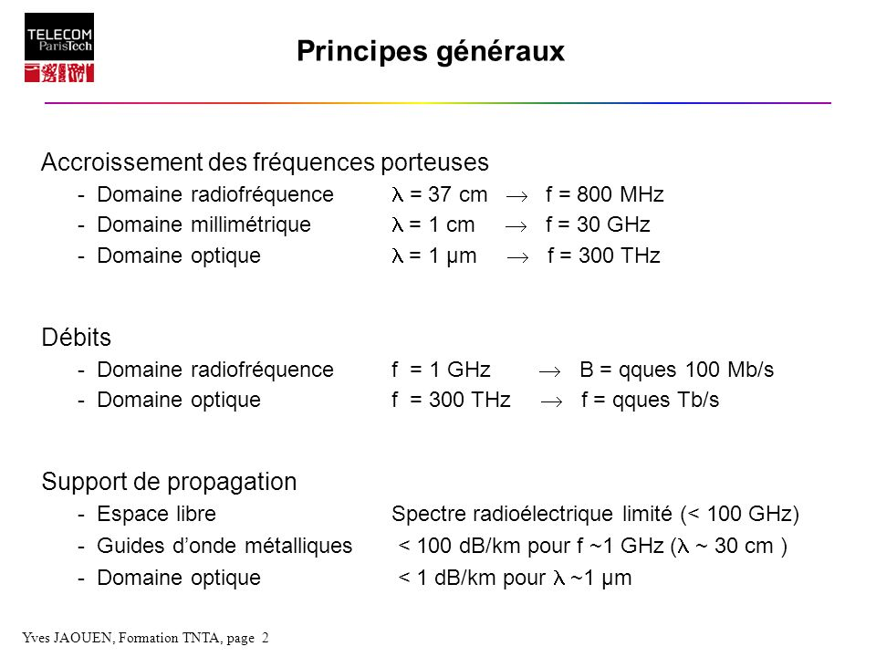 Yves JAOUEN, Formation TNTA, page 13 Fibres monomodes : dispersion chromatique Dispersion chromatique - dispersion matériau (n SI = f( )) - dispersion « guide » (profil du mode = f( )) BL ~ 1/(D ) D en ps/nm/km = + = +