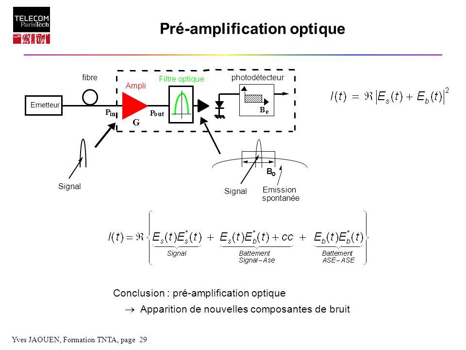 Yves JAOUEN, Formation TNTA, page 29 Pré-amplification optique Conclusion : pré-amplification optique Apparition de nouvelles composantes de bruit Eme
