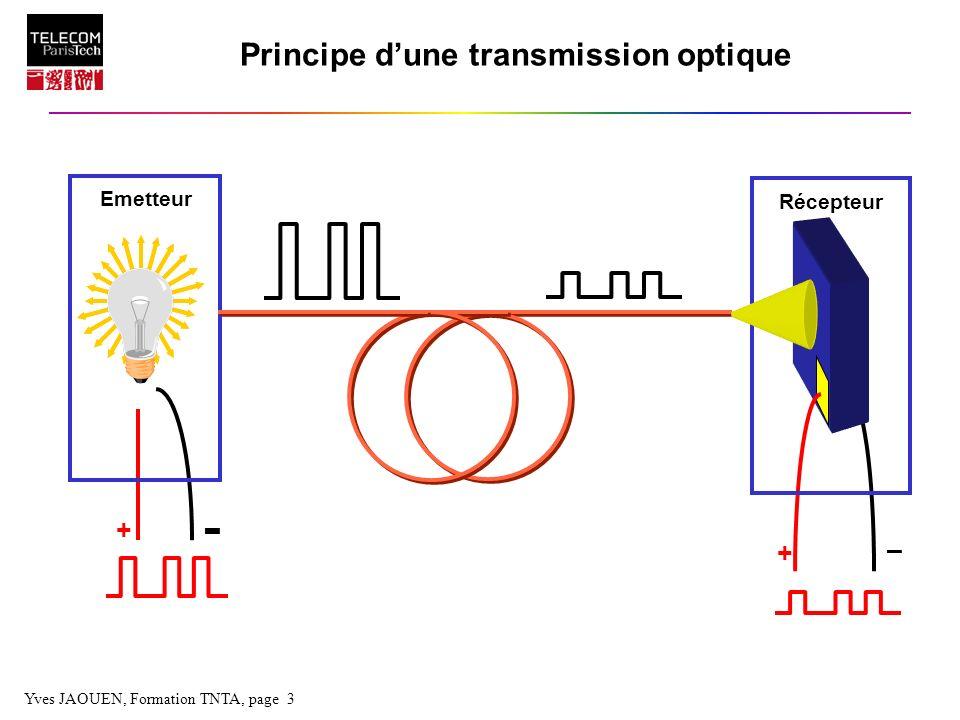 Yves JAOUEN, Formation TNTA, page 4 Liaison optique longue distance Input data Laser Modulateur 50 – 100 km Amplificateur N sections = 1000 à 10000 km LPF Output data Multiplexeur Démultiplexeur Transmission optique - support fibre - amplification optique Génération de signaux optiques - transducteur E/O :lasers à semi-conducteurs - transducteur O/E : photodiode Accroissement des capacités - augmentation du débit limitation par dispersion, circuits électroniques - multiplexage en longueur donde (systèmes WDM) Le traitement tout-optique des signaux pas encore mature