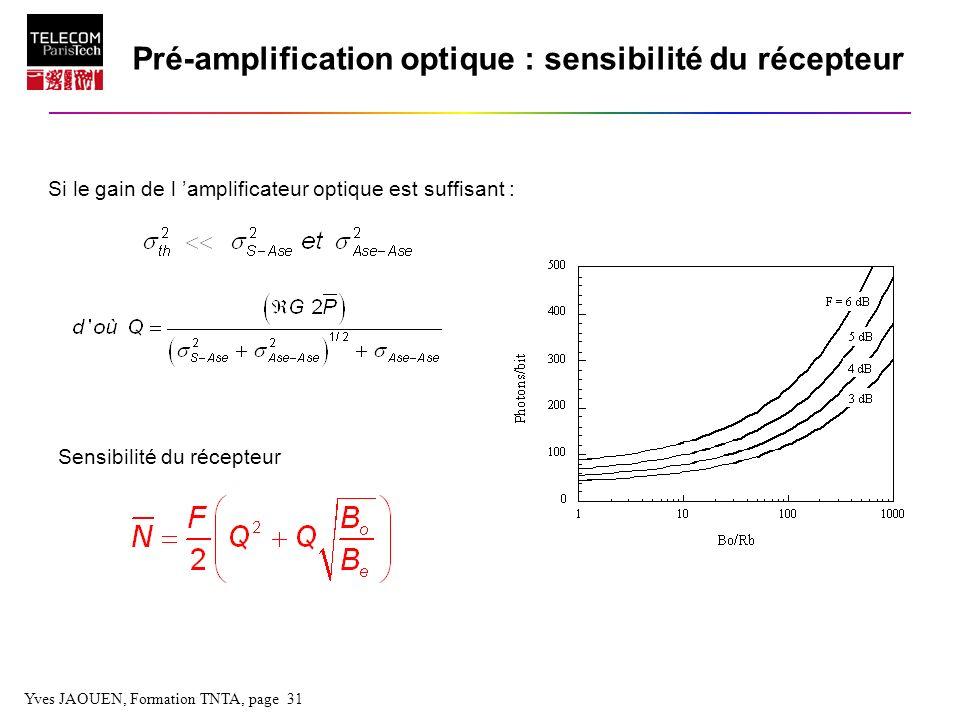 Yves JAOUEN, Formation TNTA, page 31 Pré-amplification optique : sensibilité du récepteur Si le gain de l amplificateur optique est suffisant : Sensib