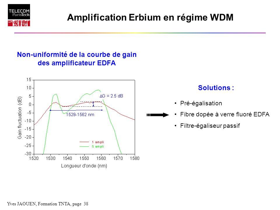 Yves JAOUEN, Formation TNTA, page 38 Pré-égalisation Fibre dopée à verre fluoré EDFA Filtre-égaliseur passif Amplification Erbium en régime WDM Non-un