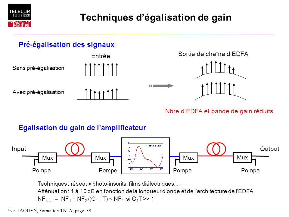 Yves JAOUEN, Formation TNTA, page 39 Techniques dégalisation de gain Pré-égalisation des signaux Egalisation du gain de lamplificateur Mux Input Pompe
