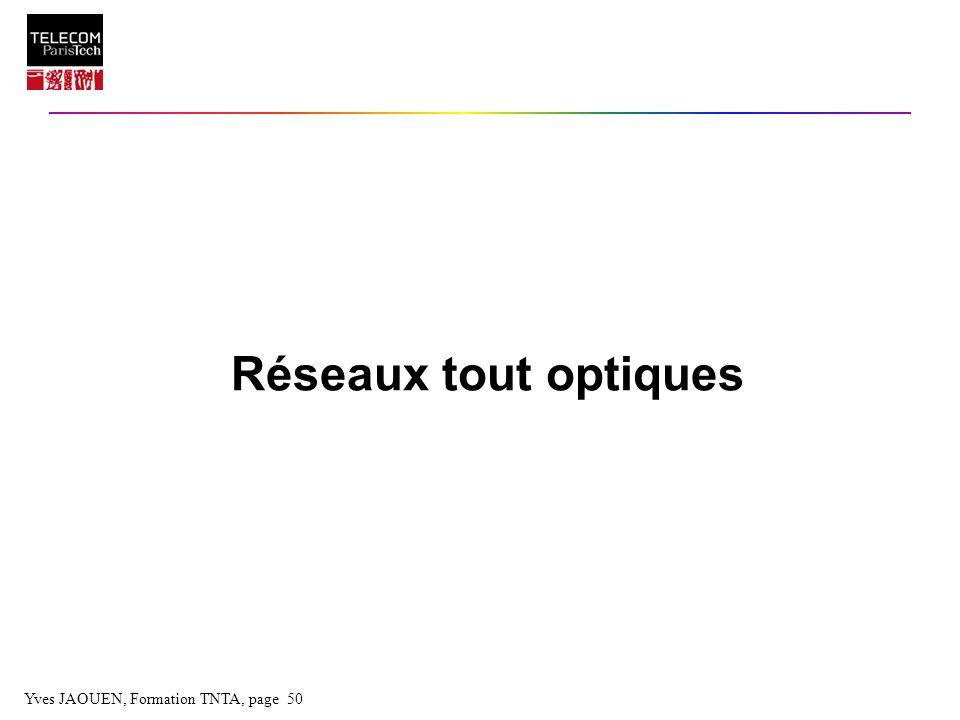 Yves JAOUEN, Formation TNTA, page 50 Réseaux tout optiques