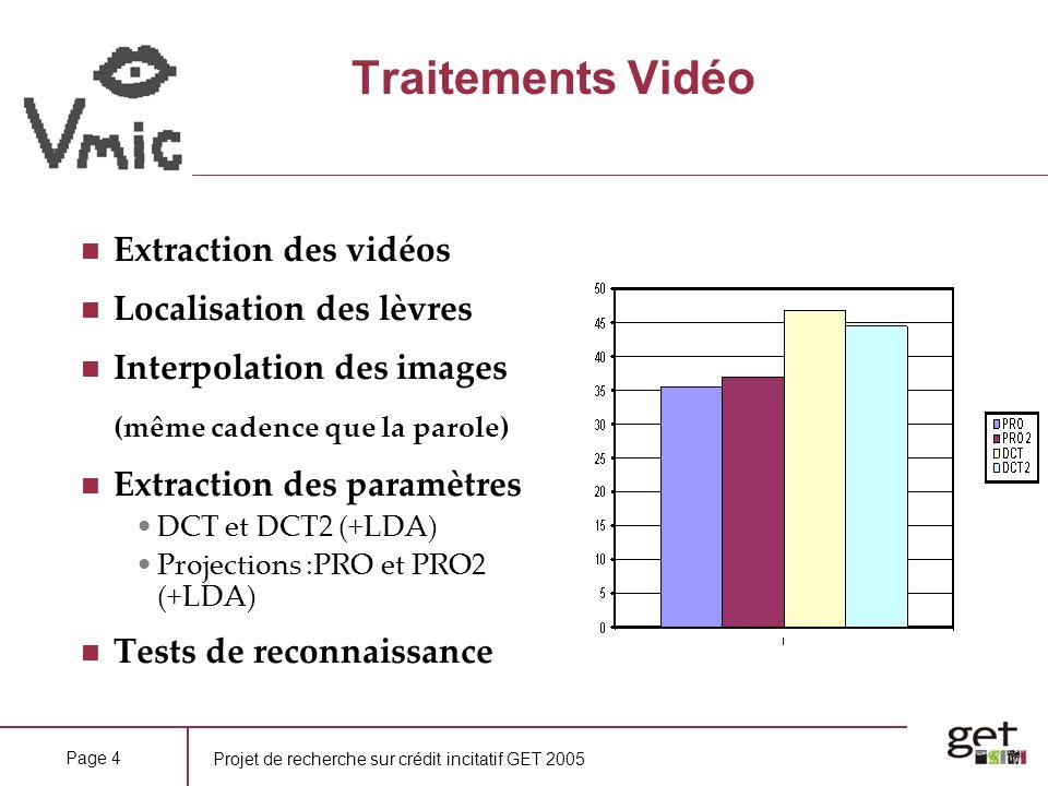 Projet de recherche sur crédit incitatif GET 2005 Page 4 Traitements Vidéo Extraction des vidéos Localisation des lèvres Interpolation des images (même cadence que la parole) Extraction des paramètres DCT et DCT2 (+LDA) Projections :PRO et PRO2 (+LDA) Tests de reconnaissance