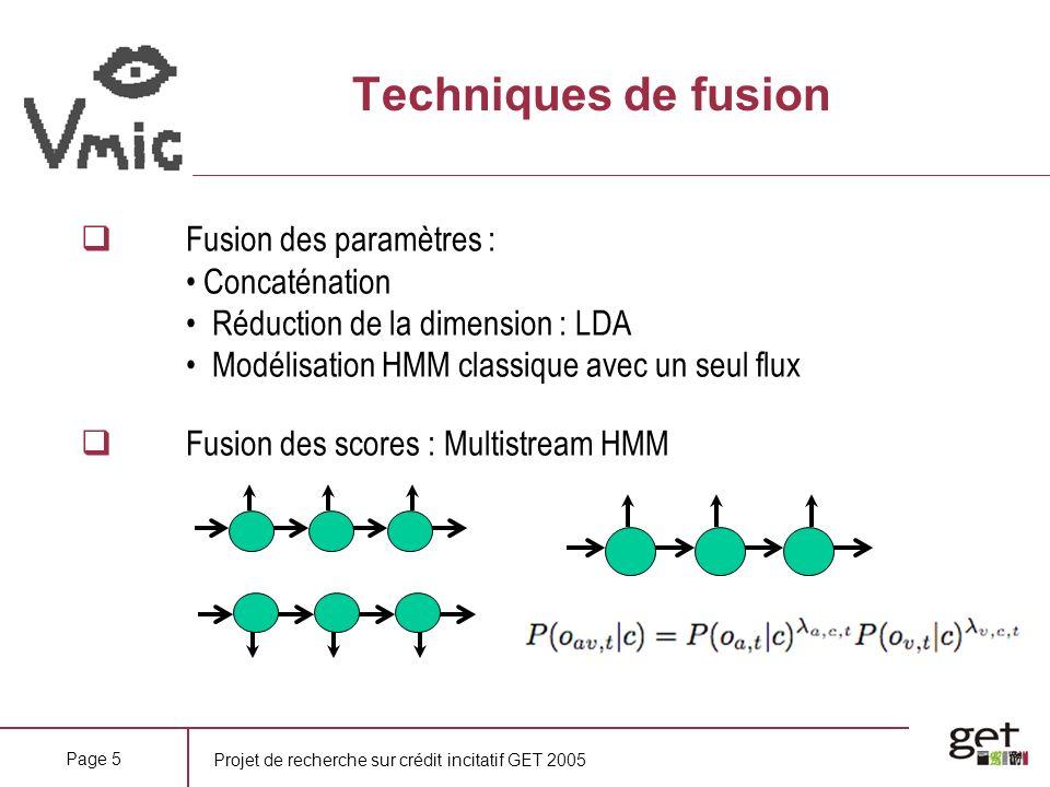 Projet de recherche sur crédit incitatif GET 2005 Page 5 Techniques de fusion Fusion des paramètres : Concaténation Réduction de la dimension : LDA Modélisation HMM classique avec un seul flux Fusion des scores : Multistream HMM