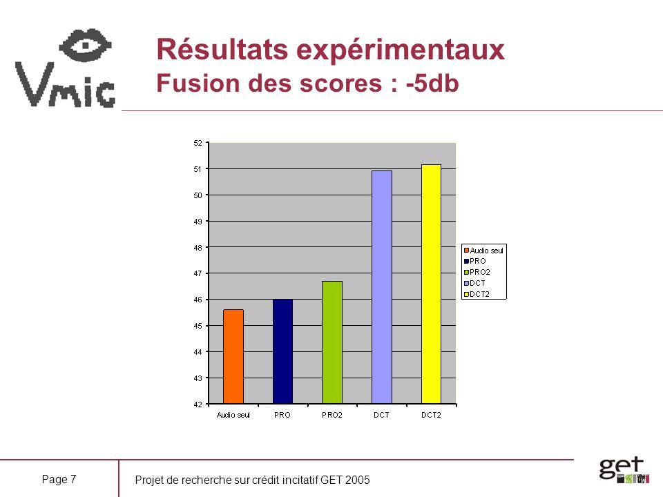 Projet de recherche sur crédit incitatif GET 2005 Page 7 Résultats expérimentaux Fusion des scores : -5db
