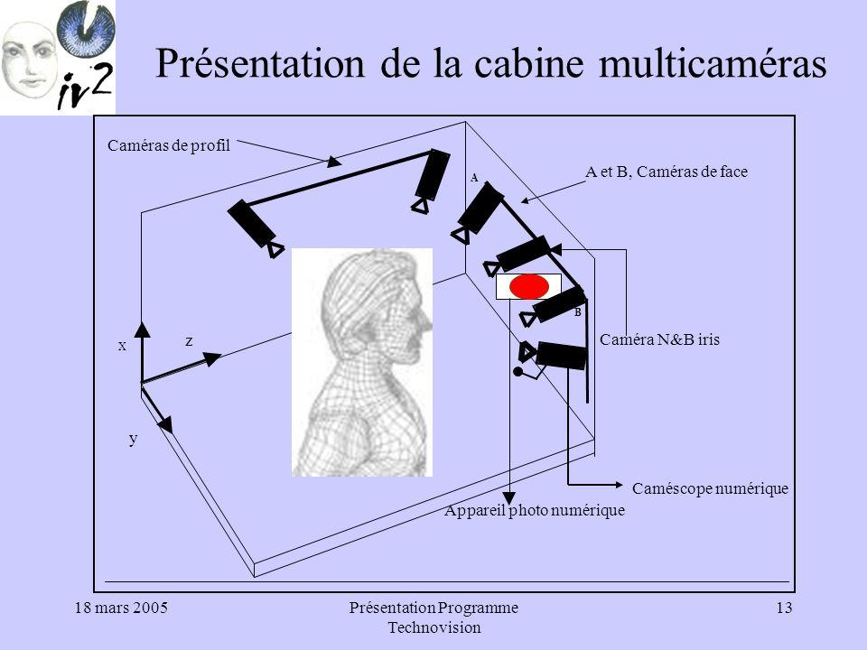 18 mars 2005Présentation Programme Technovision 13 Présentation de la cabine multicaméras Caméra N&B iris Appareil photo numérique A B X z y A et B, Caméras de face Caméras de profil Caméscope numérique