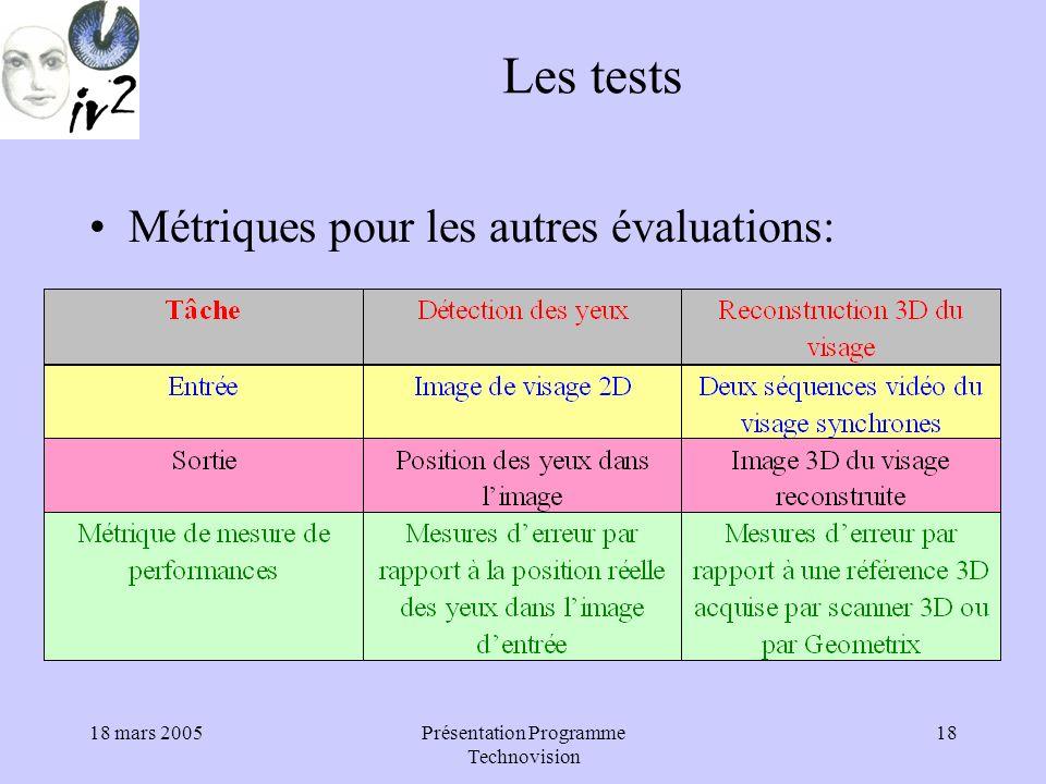 18 mars 2005Présentation Programme Technovision 18 Les tests Métriques pour les autres évaluations:
