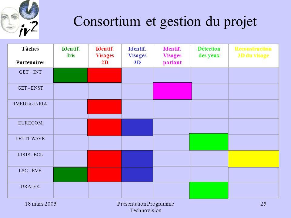 18 mars 2005Présentation Programme Technovision 25 Consortium et gestion du projet Tâches Partenaires Identif.