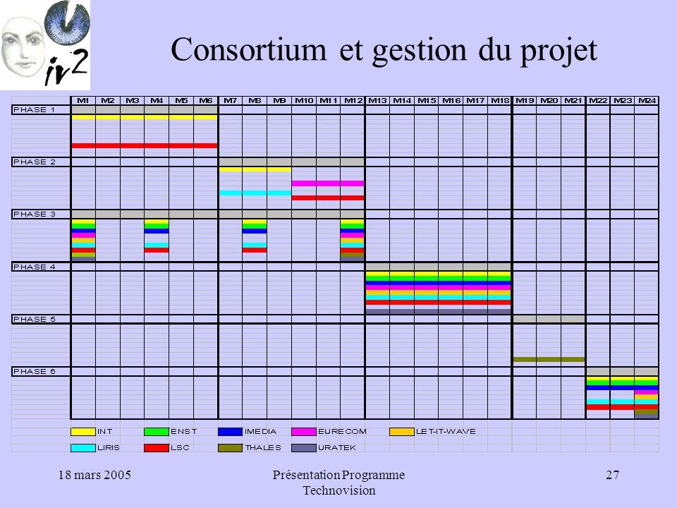 18 mars 2005Présentation Programme Technovision 27 Consortium et gestion du projet