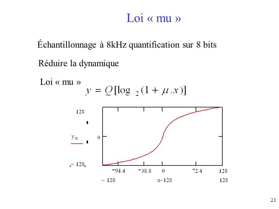 21 Loi « mu » Réduire la dynamique Loi « mu » Échantillonnage à 8kHz quantification sur 8 bits