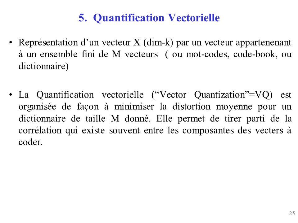 25 5. Quantification Vectorielle Représentation dun vecteur X (dim-k) par un vecteur appartenenant à un ensemble fini de M vecteurs ( ou mot-codes, co