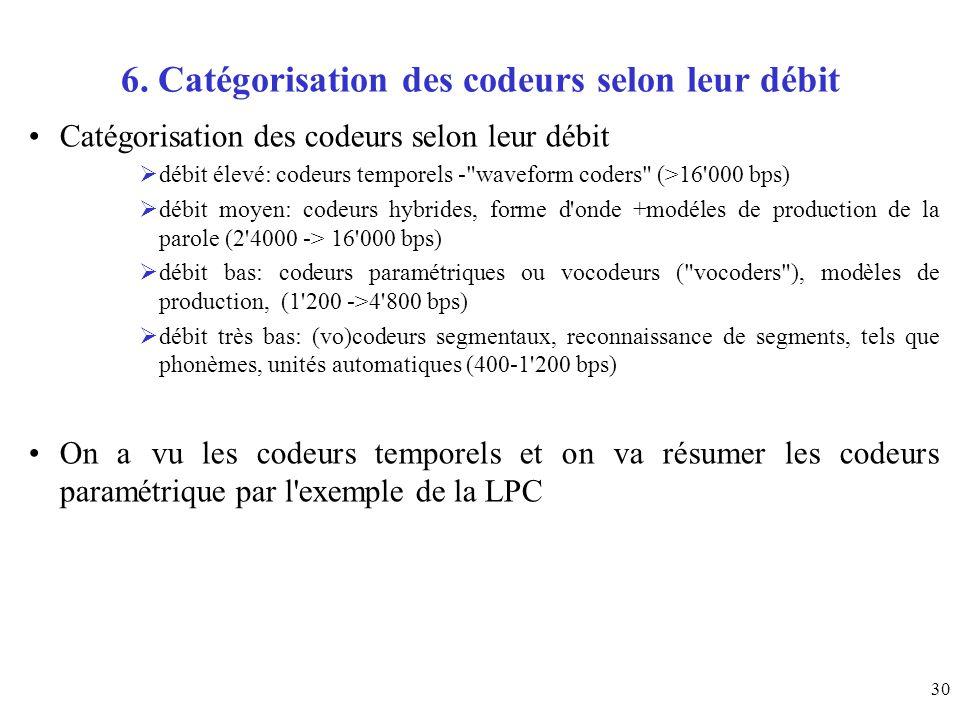 30 6. Catégorisation des codeurs selon leur débit Catégorisation des codeurs selon leur débit débit élevé: codeurs temporels -