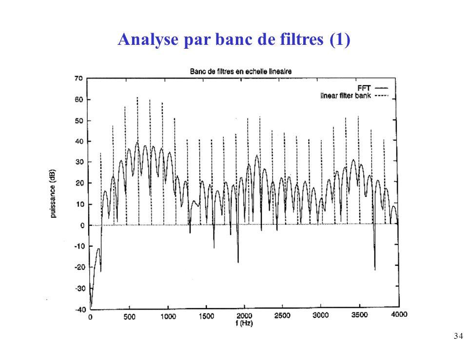 34 Analyse par banc de filtres (1)