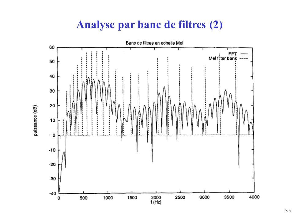 35 Analyse par banc de filtres (2)