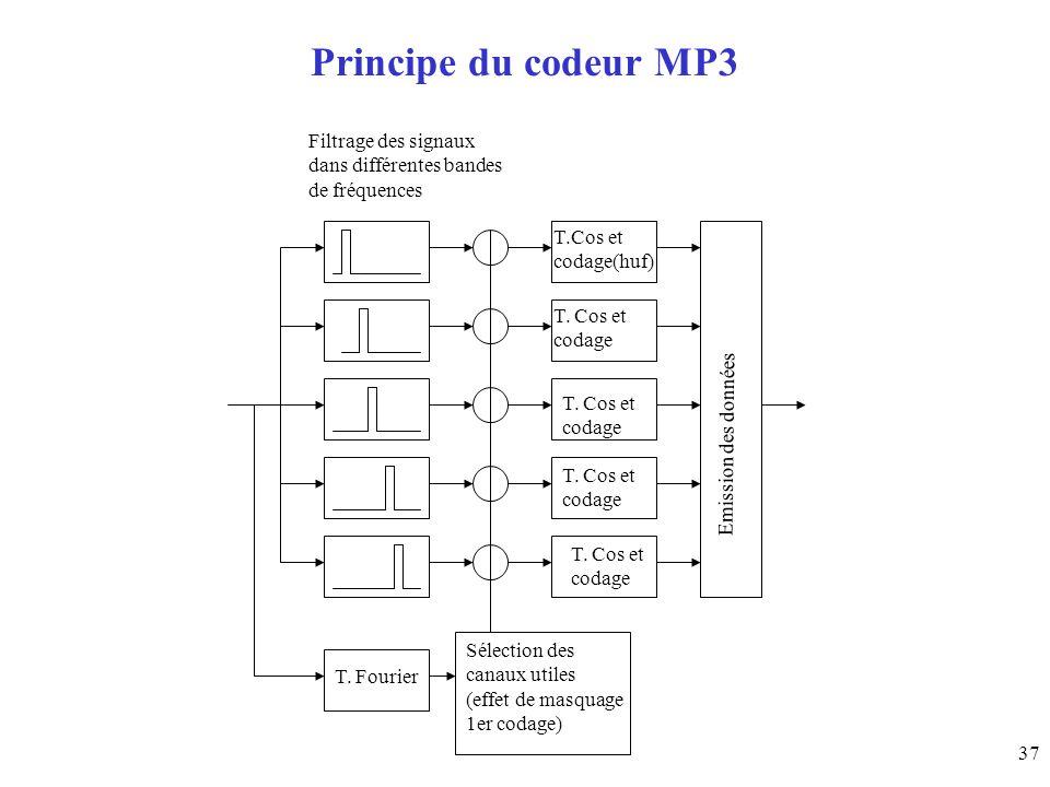 37 Principe du codeur MP3 Filtrage des signaux dans différentes bandes de fréquences T. Fourier Sélection des canaux utiles (effet de masquage 1er cod
