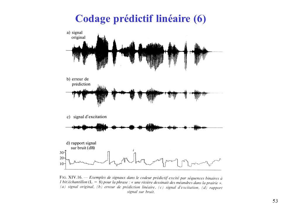 53 Codage prédictif linéaire (6)