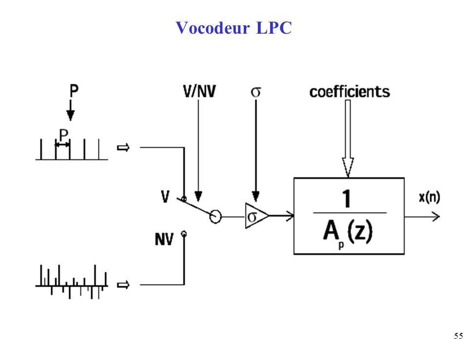 55 Vocodeur LPC
