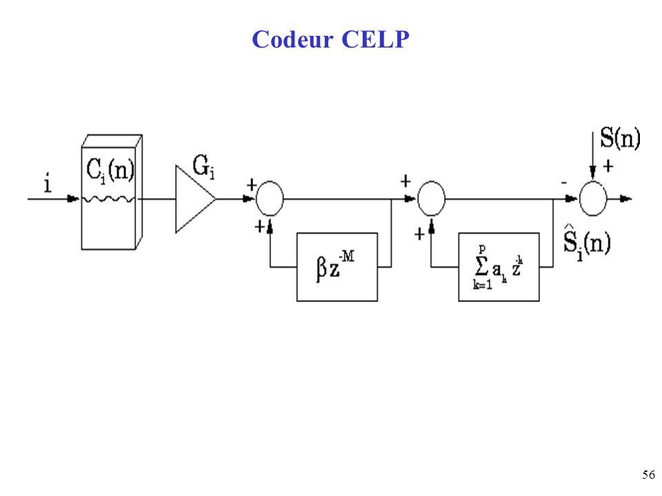 56 Codeur CELP