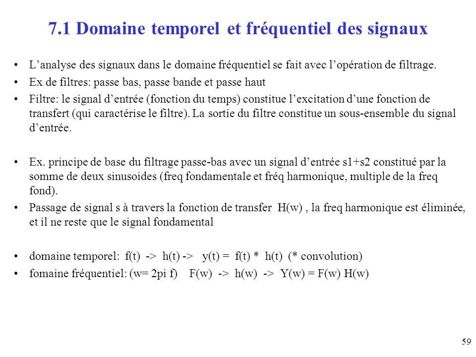59 7.1 Domaine temporel et fréquentiel des signaux Lanalyse des signaux dans le domaine fréquentiel se fait avec lopération de filtrage. Ex de filtres