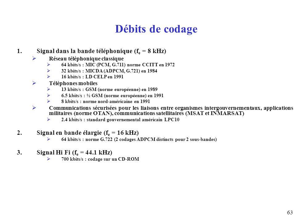 63 Débits de codage 1.Signal dans la bande téléphonique (f e = 8 kHz) Réseau téléphonique classique 64 kbits/s : MIC (PCM, G.711) norme CCITT en 1972