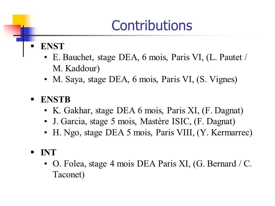 Contributions ENST E. Bauchet, stage DEA, 6 mois, Paris VI, (L. Pautet / M. Kaddour) M. Saya, stage DEA, 6 mois, Paris VI, (S. Vignes) ENSTB K. Gakhar