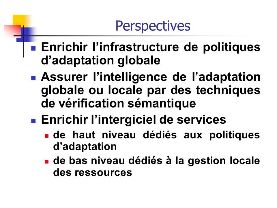 Perspectives Enrichir linfrastructure de politiques dadaptation globale Assurer lintelligence de ladaptation globale ou locale par des techniques de v