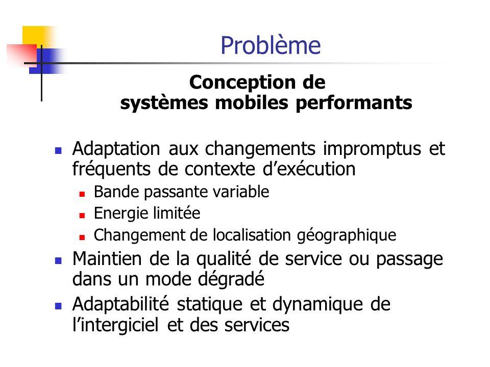 Problème Conception de systèmes mobiles performants Adaptation aux changements impromptus et fréquents de contexte dexécution Bande passante variable