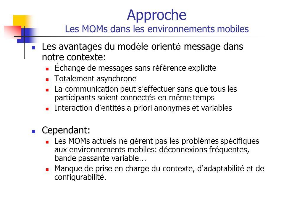 Approche Les MOMs dans les environnements mobiles Les avantages du mod è le orient é message dans notre contexte: É change de messages sans r é f é re