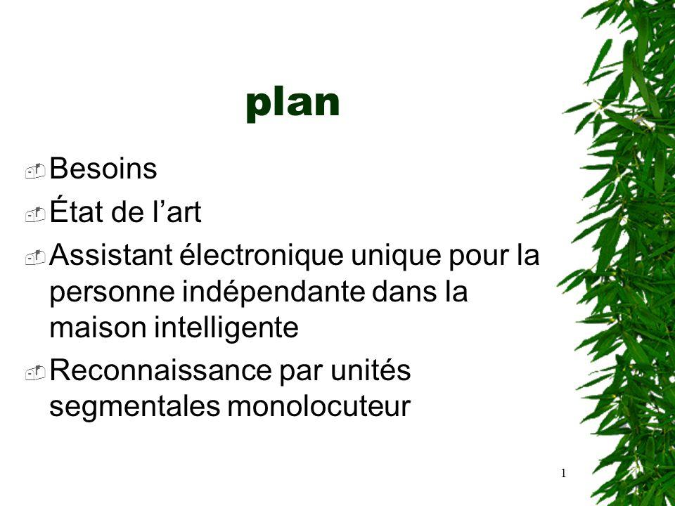 1 plan Besoins État de lart Assistant électronique unique pour la personne indépendante dans la maison intelligente Reconnaissance par unités segmenta