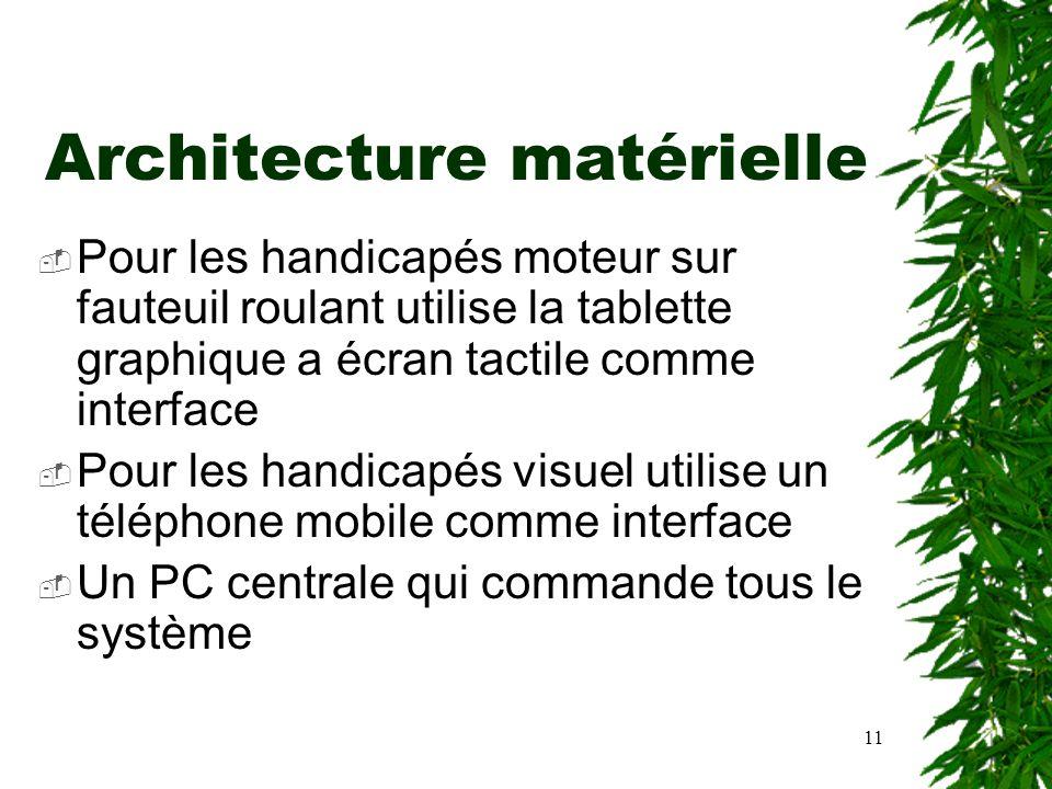 11 Architecture matérielle Pour les handicapés moteur sur fauteuil roulant utilise la tablette graphique a écran tactile comme interface Pour les hand