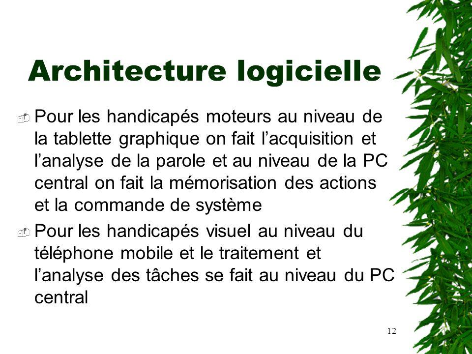 12 Architecture logicielle Pour les handicapés moteurs au niveau de la tablette graphique on fait lacquisition et lanalyse de la parole et au niveau d